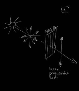 quantenkrypto-1