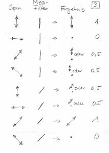 quantenkrypto-3