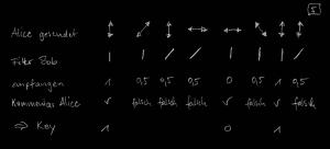 quantenkrypto-5